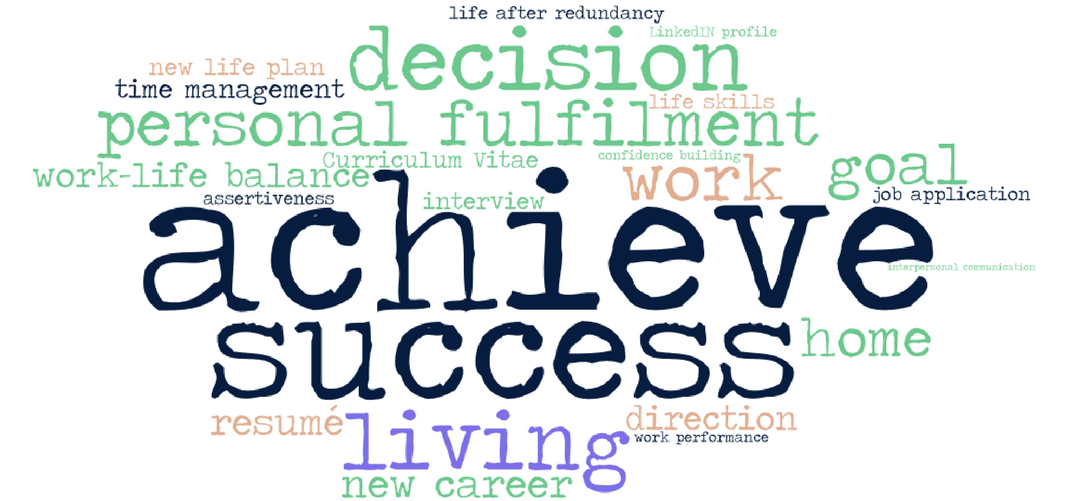 personal-change-word-cloud